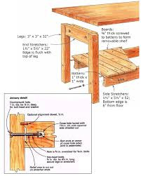 workbench design considerations for a machinist u0027s work bench