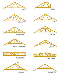different types of roof truss woodworking pinterest roof