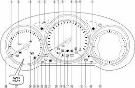 Mazda CX 5 Service & Repair Manual Instrument Cluster General