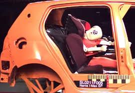 siege auto groupe 1 2 3 crash test crash tests siège auto 2014 partie 2 10 modèles low cost