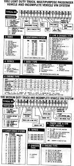 1929 1958 Chevrolet Model Identification Truck Vin Decoder Chart ...