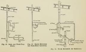 Bathroom Sink Pipe Diagram by Bathroom Bathroom Sink Drain Adapter Bathtub Drain Install P