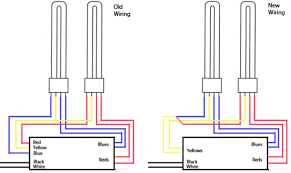 sunpark sl15t electronic replacement ballast ballastshop