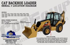 100 Heavy Truck Vin Decoder Serial Number Location For Your CAT Backhoe