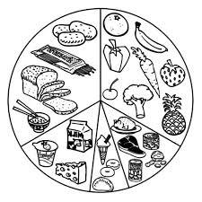 Healthy Eating List Of Food Coloring Pages