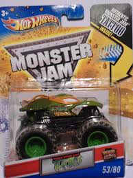 Amazon.com: Hot Wheels Monster Jam, Teenage Mutant Ninja Turtles ... Monster Jam Announces Driver Changes For 2013 Season Truck Trend News Crimson Ninja Turtle Wheels I Aint Even Mad Go Ninja Turtles Teenage Mutant Turtles 1991 Shell Top 4x4 Buggy M Sunday Prettiest Teacup Metal Mulisha Trucks Wiki Fandom Powered By Wikia Hot Wheels Flickr Amt Kit 38186 Factory 1 25 Make A Cake Jolly Good Club World Finals 5 Image Img 4138jpg Grave Digger Vsteenage Youtube