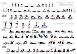 Yoga Definition And Types Of In Simpler Words