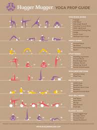 Yoga Prop Guide