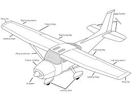 100 Airplane Wing Parts Air Plane Photos 2013
