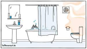 bad ventilator kaufen die besten badlüfter im vergleich
