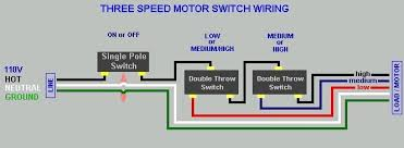 Ceiling Fan Pull Switch Wiring Diagram by Happywoodworking Com