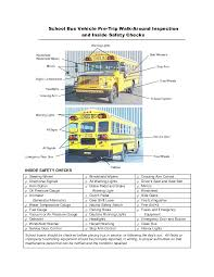 Car. Bus Engine Inspection Diagram: Safeway Bus Driving School Pre ... Semi Truck Pre Trip Inspection Diagram Motorhome Checklist Excellent Brown Drivers Vehicle Report Booklet Nationalschoolformscom Pretrip How It Is Done And Its Consequences Jar Custom Trucks And Dumps As Well Used 1 Ton Dump For Sale In Pa Owner Operators Need Also Do I Need A Dot Number My Pretrip Inspection Checklist Insights Automobile Association Of Form Pretripinspectionats Forms Atss New Cdlpros Cdl Pre Trip Diagram Delux Poshot Studiootb 54 Best Cdl Images On Pinterest Driving School Sample Florida Transit Safety