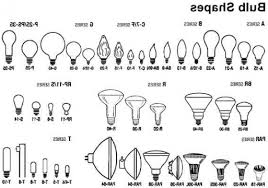 recessed light bulb sizes promotion shop for promotional recessed