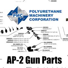 100 Pmc 10 PMC AP2 Parts