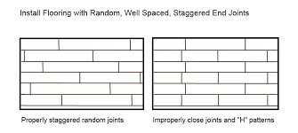 Wood Floor Layout Patterns Flooring Pattern
