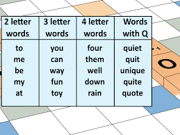 Scrabble Tile Values Wiki by 3 Ways To Play Competitive Scrabble Wikihow