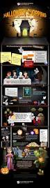 Halloween Riddles For Adults by Halloween Shopping How American Adults Prefer To Buy Online Bfm