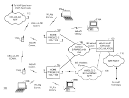Patent US7809375 - Home Wireless Router VoIP Bandwidth Management ... Patent Us7809375 Home Wireless Router Voip Bandwidth Management Is Qos Working Network Protection Firewall Nat Ips Cloud For Dummies Legacy And Voice Over Packet Switched Networks Presented By Amir Amount Of Data Bandwidth Required For Video Gaming Gobrolly Band With 3cx Bandwidthcom Software Based Ip Pbx Pabx How Much Web Browsing Need Over Internet