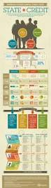 Experian Employee Help Desk by 36 Best Financial Literacy Images On Pinterest Financial