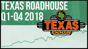 Texasroadhouse.com Coupons & Promo Codes
