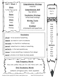 Mcgraw Hill Desk Copy by Wonders Second Grade Unit One Week One Printouts