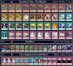 Gladiator Beast Deck Profile by Zoodiacs Are Coming To Invade The Meta The Big Eye