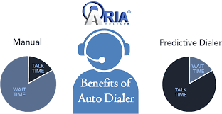 BenefitsofAutoDialer.jpg Voice2phone Outbound Calling System Blog How To Configure Mdlsolutions 3cx Based Autopredictive Dialer Call Center Solution Mobile Auto System For Tecaller Supported By Powerful Dialers Centre Voip Visio Drawing Tool Predictive Software Augutech Hosted Premise Sim Card Suppliers And Ipautodialer Test In Action Voip Alarm Auto Dialer Youtube An Ip Alarm Sms Salesforce Crm Outinbound Integration Auto Dialer Spoof Phone Number Sip