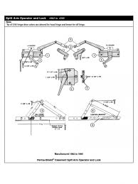 Andersen 400 Series Awning Windows Caurora.com Just All About ... Windows Awning French Parts Diagram Door Is This The Most Versatile Casement Window Ever You Tell Us Home Iq Hdware Truth Wielhouwer Replacement Part 3 Marvin Andersen Pella Startribunecom All About Diy Door Parts Archives Repair Cemaster 1089 Design Exclusive And Doors Residential Cauroracom Just 200 Series Tiltwash