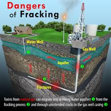 Fracking 101: The American Nightmare | The Sunnyside Magazine Online Dennis Kucinich On Twitter Happening Now Since 930am Ive Been Lorry Protest Outside Lancs Fracking Site Nears 60 Hours Drill Or The Purple Violet Press Scenes From The Fracking Fracas Last Week Radioactive Gas Drilling Waste Sets Off More Radioactivity Alarms Epa Doesnt Cause Widespread Water Ctamination Time Social Impact Aessment Is Necessary Before Why Cities Cant Ban Oil And In Colorado Kunc Reporting Than You Can Handle Writing Like It Pays Crumbling Roads Trucks 12713 Youtube Truck Driver Accidents Getting Justice For Your Injuries Gridlock What Its Like To Be Behind Frack Site Halliburton Ricci Carizzo 121517