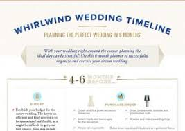 Whirlwind Wedding Timeline From Visualistan