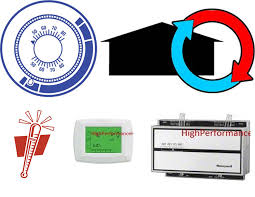 types of hvac thermostats heating cooling