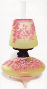 Antique Kerosene Lanterns Value by Collectible Oil Lamps Ebay Antique Kerosene Lamps Pinterest