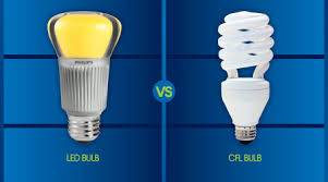 is led the most efficient lighting technology p2 energy
