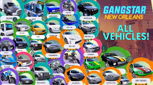 Gangstar New Orleans: ALL VEHICLES UNLOCKED! (cars, Boats ... Sierra 1500 Vehicles For Sale Near Hammond New Orleans Baton Rouge Preowned Customize Your Truck In Kenner La Serving Metairie Louisiana Best Chevrolet Used Chevy Dealership Information Harleydavidson Cadillac Escalade Enterprise Car Sales Certified Cars Trucks Suvs Lamarque Ford Inc