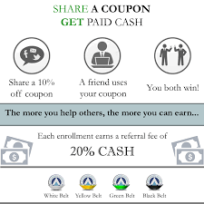 Affiliate-Referral-Campaign - Six Sigma Online How To Find And Use Ebay Coupon Code For Supplies Caution On Quantity Update In Cart Boxes Sigma Coupons 30 Off Everything Online At Beauty Almost 45 Make Me Classy Brush Kit With Coupon Sport Code Vineyard Vines Sale Promo Codes Jelly Belly Shop Ldon Kappa Twilight Tapestry Nylon Box September 2017 Subscription Box Review Grey Campus 2019 Discount Codes Upto 50 Off Hurry Affiliatereferralcampaign Six Online Smashinbeauty