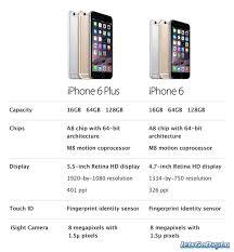 T Mobile iPhone 6 Plus