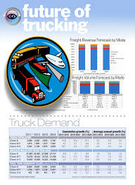 Truck Drivers & Trucking Industry Topics Performancebased Pay Part 1 The Science Of Scoring Drivers Punjabi Truck Driver Salary In Canada And America Punajbi Truck Labor Paradox As Trump Fights For Jobs The Trucking Industry Wage Difference Illinois Is A Hub For Whitecollar Jobs But Blue Crete Carrier Shaffer Raise Pay Business Wire Future Uberatg Medium 23 Best Driver Infographics Images On Pinterest 43 Appreciation Week Alex Brown New York Financial Advisor Center Global Policy Solutions Stick Shift Autonomous Vehicles How Much Money Do Drivers Actually Make