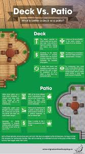 How To Start A Patio Deck Business