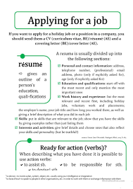 CV/résumé And Cover(ing) Letter - English ESL Worksheets 6 Best Of Worksheets For College Students High Resume Worksheet School Student Template Examples Free Printable Resume Mplate Highschool Students Netteforda Fill In The Blank Rumes Ndq Perfect To Get A Job Federal Worksheet Mbm Legal Pin By Resumejob On Printable Out Salumguilherme