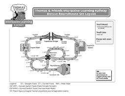 Thomas Tidmouth Sheds Deluxe Set by Thomas The Tank Track Layouts Designs At Legacy Station
