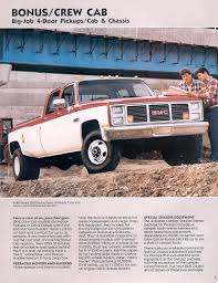 Car Brochures - 1987 Chevrolet And GMC Truck Brochures / 1987 GMC V ... Dustyoldcarscom 1987 Gmc Sierra 1500 4x4 Red Sn 1014 Youtube For Sale Classiccarscom Cc1073172 8387 Classic 2500 Diesel Lifted Foden Alpha Flickr Sale 65906 Mcg Custom 73 87 Chevy Trucks New Member 85 Swb Gmc Squarebody The Highway Star 1969 Astro Gmcs Hemmings Crate Motor Guide For 1973 To 2013 Gmcchevy Sierra Fuel Injected 4spd Chevrolet Silverado Bagged Shop 7000 Dump Bed Truck Item H5344 Sold Aug Cc1124345 Scotts Hotrods 631987 C10 Chassis Sctshotrods Mint
