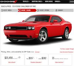 100 Select Cars And Trucks Leasing Is Back Through The Roof