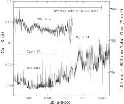 Spectra Contract Flooring Dalton Ga by Variability Of Kepler Solar Like Stars Harboring Small Exoplanets