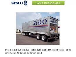 Sysco Trucking Jobs 3 638 Cb Primary And – Blogadvice.info A Drive On I80 In Nebraska Pt 8 Last Sygma Trucking Kubreeuforicco Skyway Trucking School Job Descriptions Cporate Traing And Services Intertional Trucking School Be Warned About Automaticmanual Cdl Page 4 Ckingtruth Forum Job Now Sygma Is Hiring Class Drivers At All Of Facebook West St Louis 17 Detroit Truck Driving Jobs Best Image Kusaboshicom The Network Inc In Kansas City Sygma Division Sysco