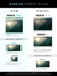 See the Full List of Dunkirk 70mm Locations Learn the Difference