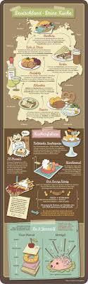 deutschland deine küche infografik deutsche küche und der