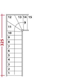les règles de calcul de dimensions d un escalier