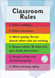 History Posters For The Classroom Rules Poster Source Abuse Report