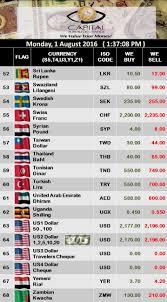 bureau d change capital bureau de change ltd foreign currency indicative exchange