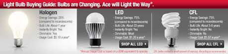 halogen light bulbs and lighting at ace hardware